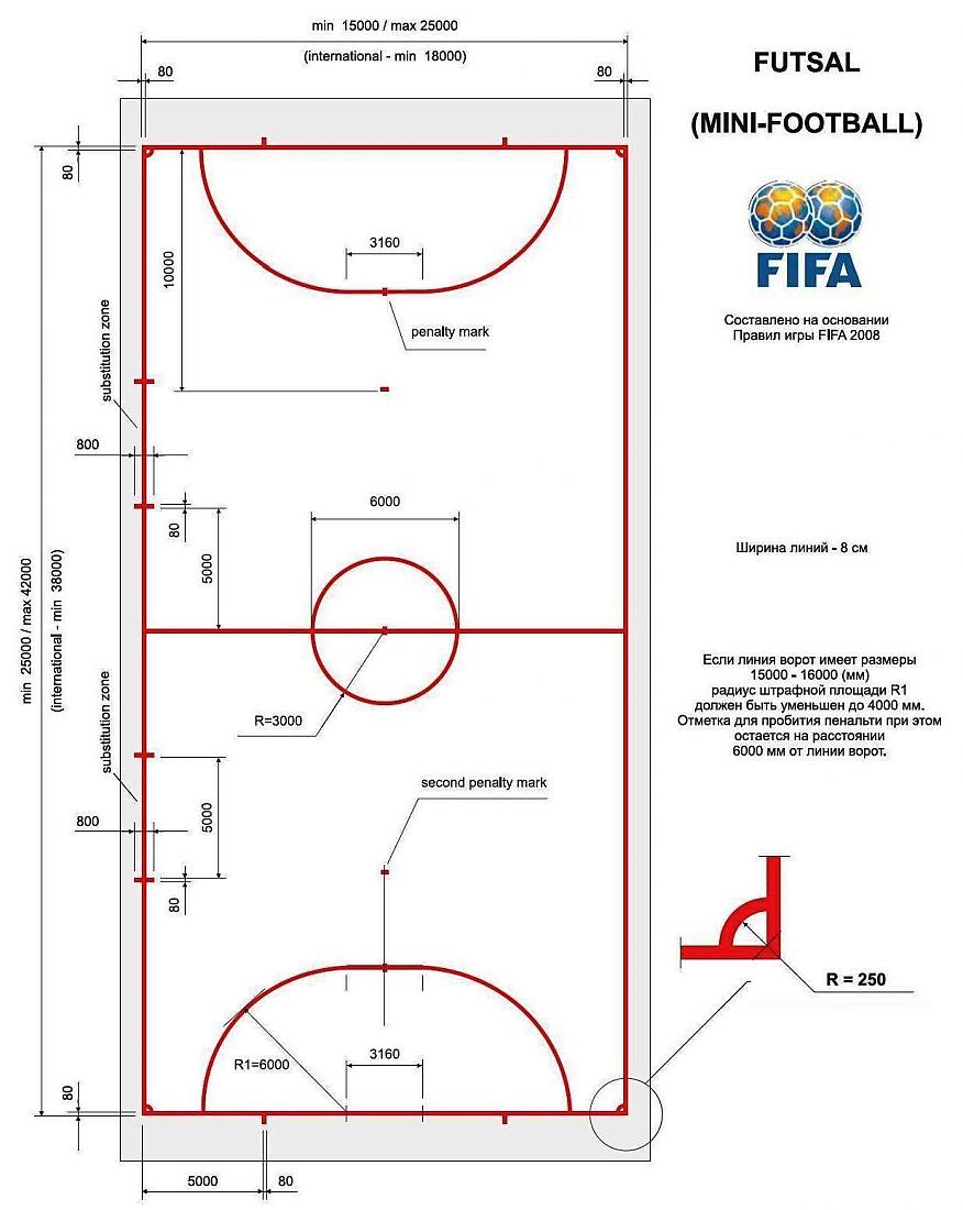 схема баскетбольной-волейбольной площадки